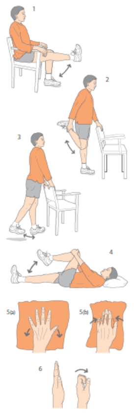 dealing-with-arthritis